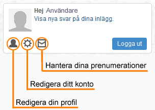 Dating utanför din religion