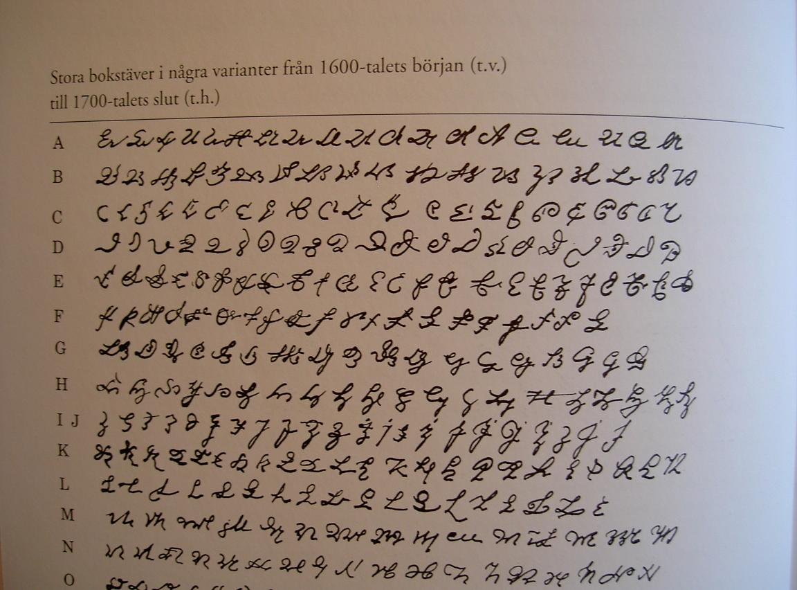 Alfabetet Fr 229 N 1500 Till 1900 Talet Anbytarforum