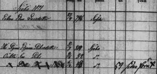Nilla Petersdotter Sandberg (1803 - 1887) - Genealogy - Geni