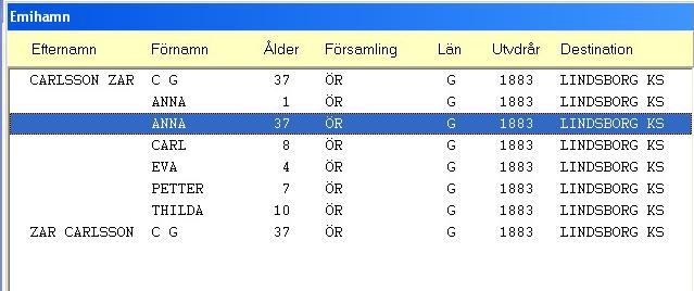 alfabetet dating Karlsson två av mina vänner dejtar