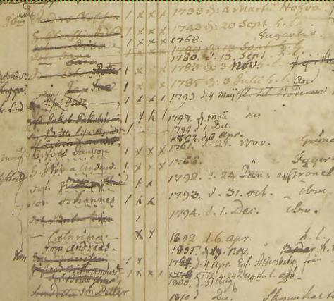 Anna Cecilia Jernberg - Offentliga medlemsfoton - Ancestry
