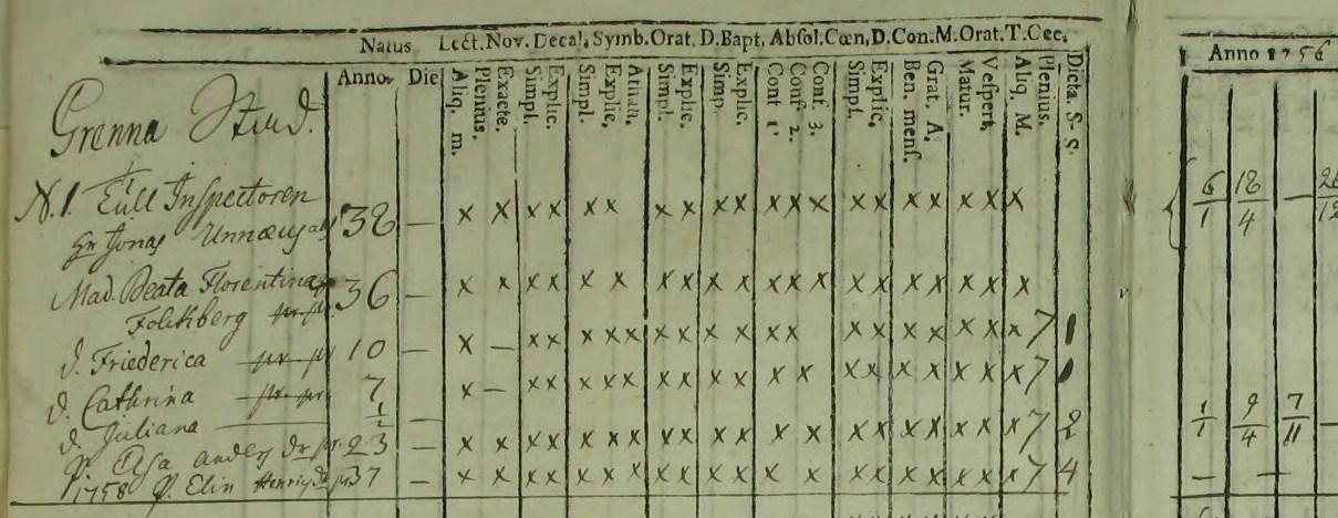 Gr�nna AI:5 (1756-1760) Bild 6 / sid 5