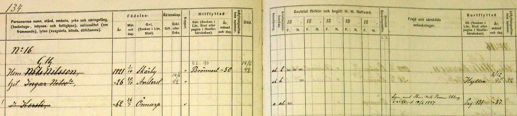 Offentliga medlemsfoton och skannade dokument - Ancestry
