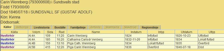 aveny sundsvall lunch - Grupo Industrial Vitec