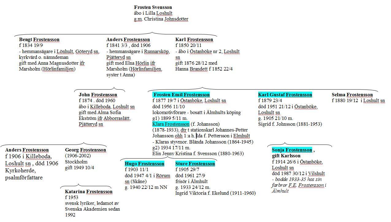 ldre inlgg (arkiv) till 2001-12-29 | Anbytarforum