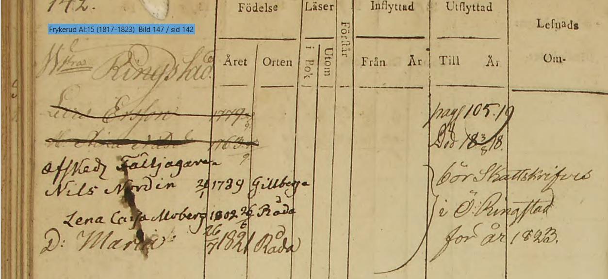 Ernst Vilhelm Persson - Offentliga medlemsfoton och