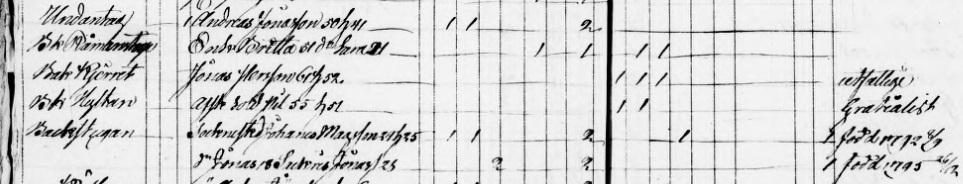 T�nn�Persa1817
