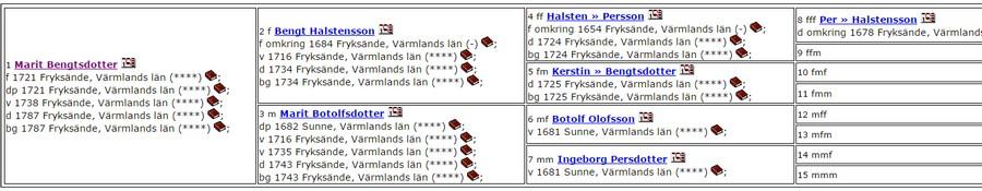 Vstanvik Backarna 1 Vrmlands Ln, Torsby - omr-scanner.net