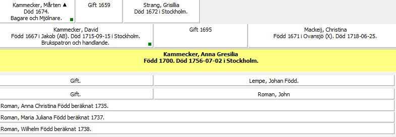 Intersport ngelholm - Alla fretag